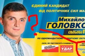 Нардеп Головко обдурив мешканців Тернопільщини