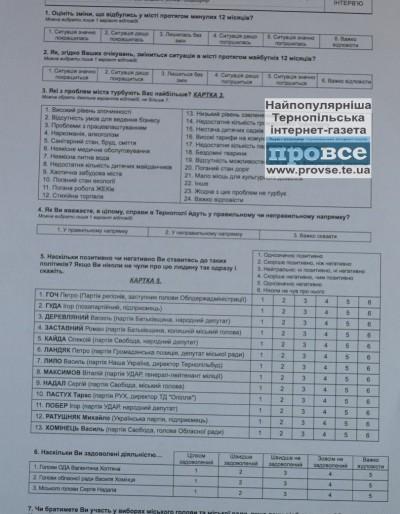 Рейтинг мера Тернополя 1%, а напишуть 81%?!