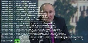 Про що говорить Путін під час прямої лінії? (відео)