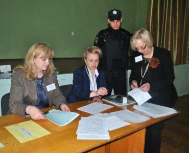 Проведення ЗНО на Тернопільщині відбулося під прицілом поліцейських охорони