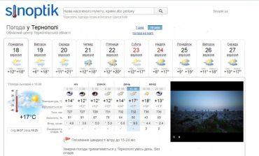 Наступна декада у Тернополі буде дощова