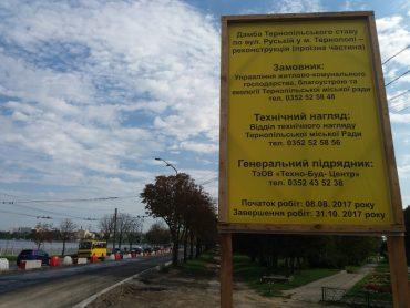 Про ремонт дороги на дамбі тернопільського ставу