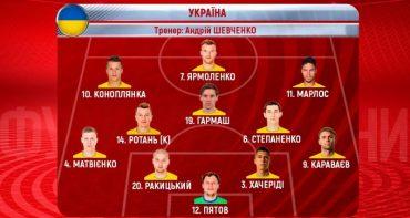 Збірна України програла хорватам 0-2