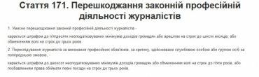 Міському голові Тернополя Надалу та його посіпакам загрожує відставка і тюрма
