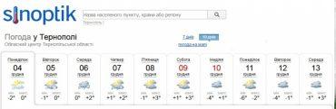 Погода на понеділок: в Західній Україні найхолодніше
