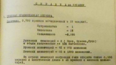 У 1947 році агентами КДБ в Україні було 15 єпископів Православної Церкви з 18