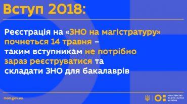 Реєстрація на ЗНО для вступу в магістратуру розпочалась 14 травня
