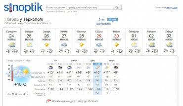 Завтра на Тернопільщині будуть заморозки
