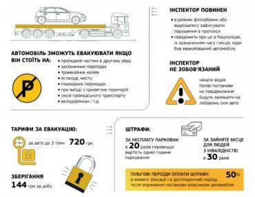Відтепер водіїв, які паркуються з порушеннями, будуть суворо карати
