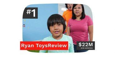 Рейтинг найбільш високооплачуваних блогерів YouTube очолив семирічний хлопчик