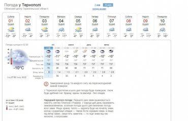 Початок грудня у Тернополі буде морозним