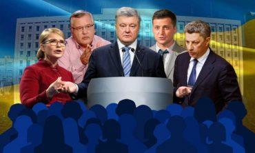 Попередній аналіз виборчих програм кандидатів у Президенти України