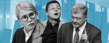 Хто з українських соціологів любить гроші більше, ніж репутацію?