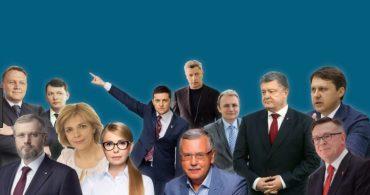Кандидати на пост Президента України викинули понад мільярд гривень на виборчу кампанію