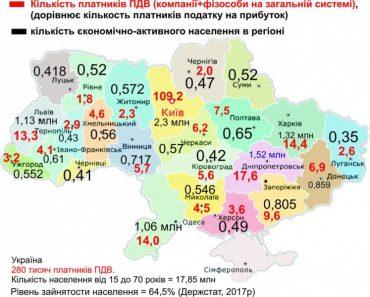 Україна продовжує падіння в економічну прірву