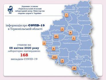 Не має активного тестування на коронавірус – не має хворих на COVID19