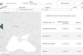 Сім областей України є недотестованими по Covid-19